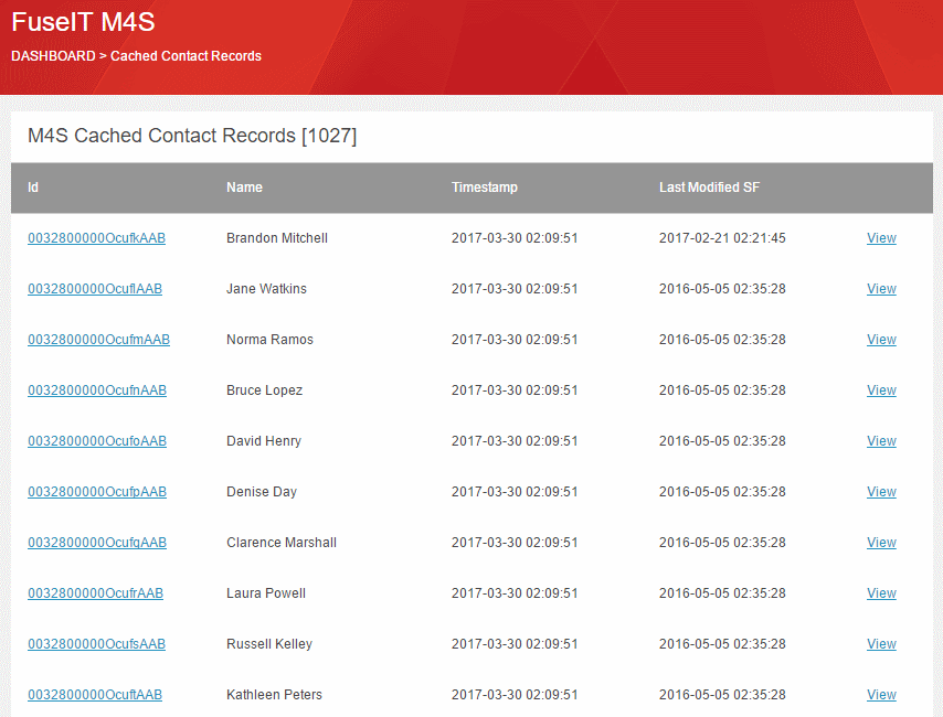 M4S Cached Records